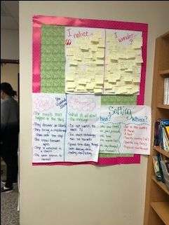 """4th Grade, PVE Mrs. Patredis Class  The bulletin board shows a chart where students have filled out with the class. """"I notice..."""" """"I wonder.....?"""" There are also anchor charts defining ideas like plot, theme, and setting."""