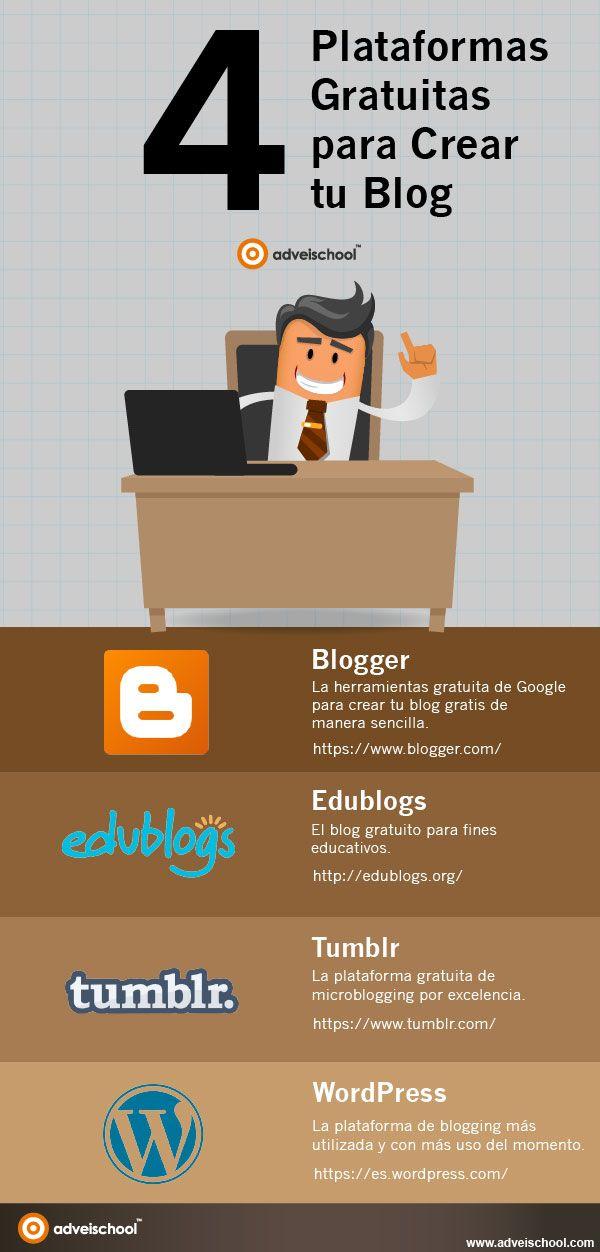 Hola: Una infografía con 4 plataformas gratuitas para crear tu Blog. Vía Un saludo