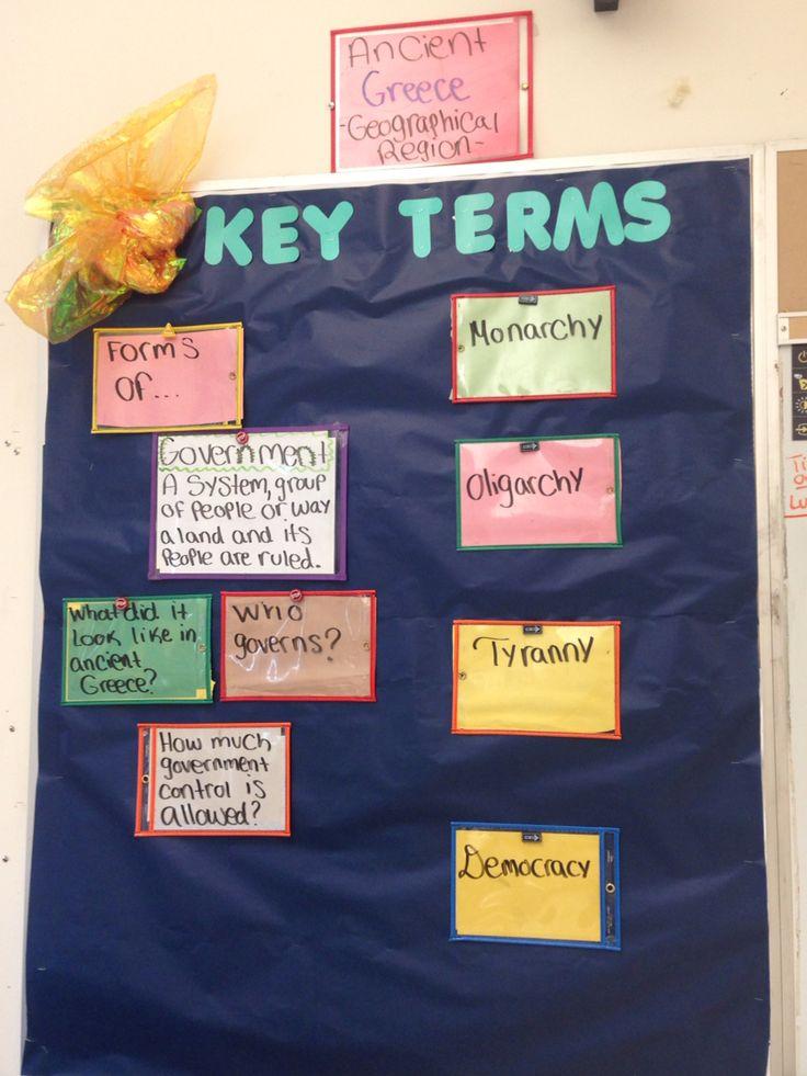 Ancient world history key terms