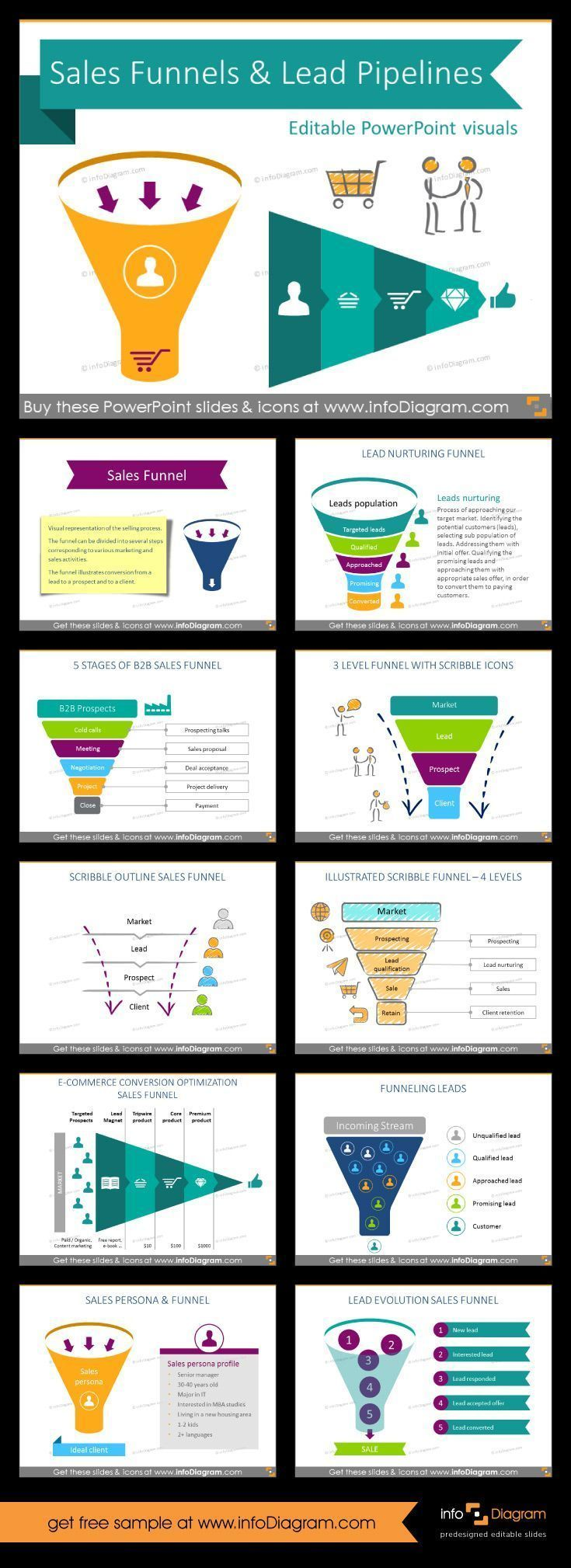 Sales Funnel Diagrams and Pipeline Process Charts Collection of sales funnel diagrams pre-designed for Powerpoint slides. Template with various marketing and sales funnel process diagrams steps of sales funnel lead to client conversion pipelne selling pipeline of prospects, leads, customers digital marketing funnel with lead magnet, tripwire, up-sell extendable set of flat icon symbols for infographics fully editable style, size and colors #inboundmarketingfunnel
