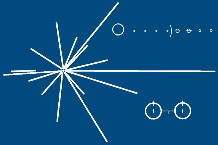 pulsar map - Google Search