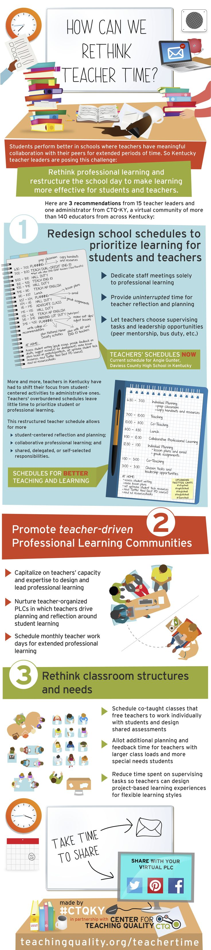 Rethinking Teacher Time Infographic - e-Learning Infographics