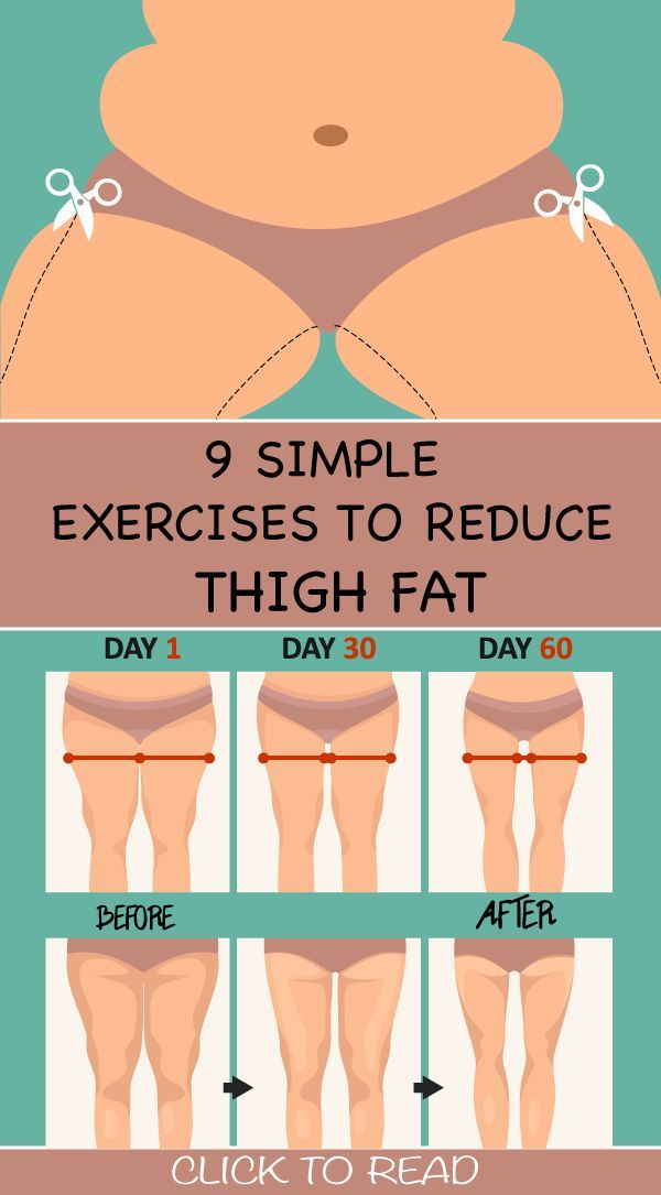 How To Get Rid Of Thigh Fat In A Day