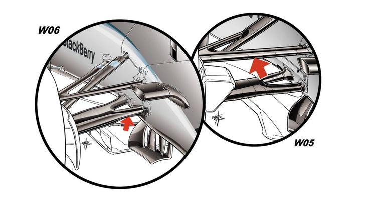 formula 1 front wing aerodynamics