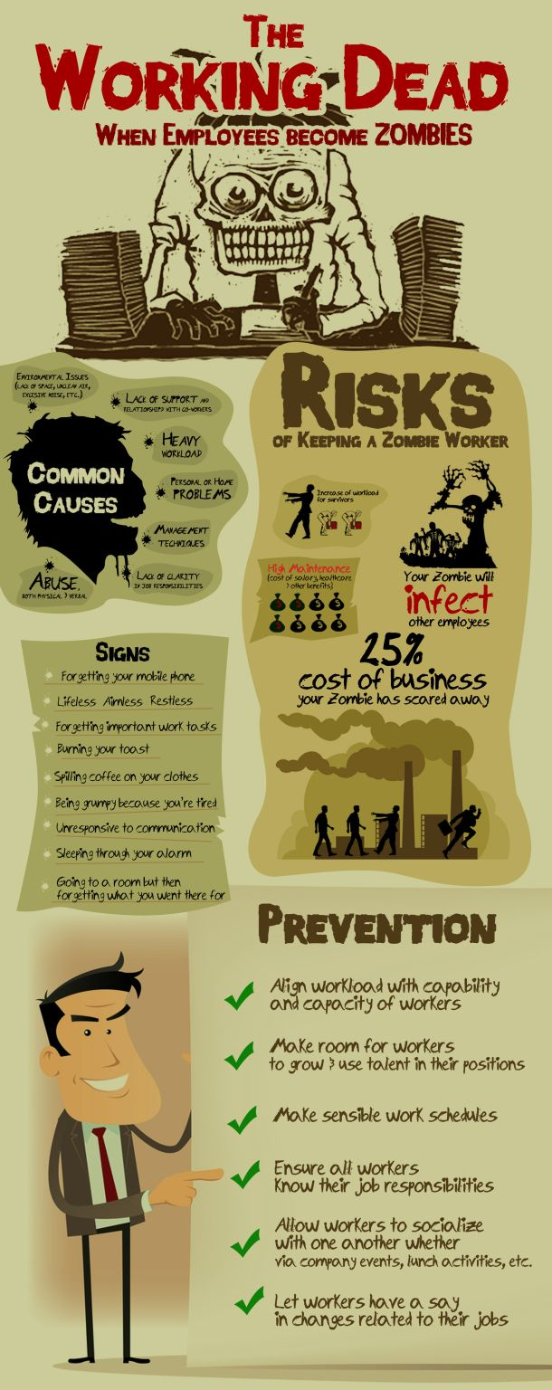 The Working Dead: When Employees Become Zombies [INFOGRAPHIC] #working#dead