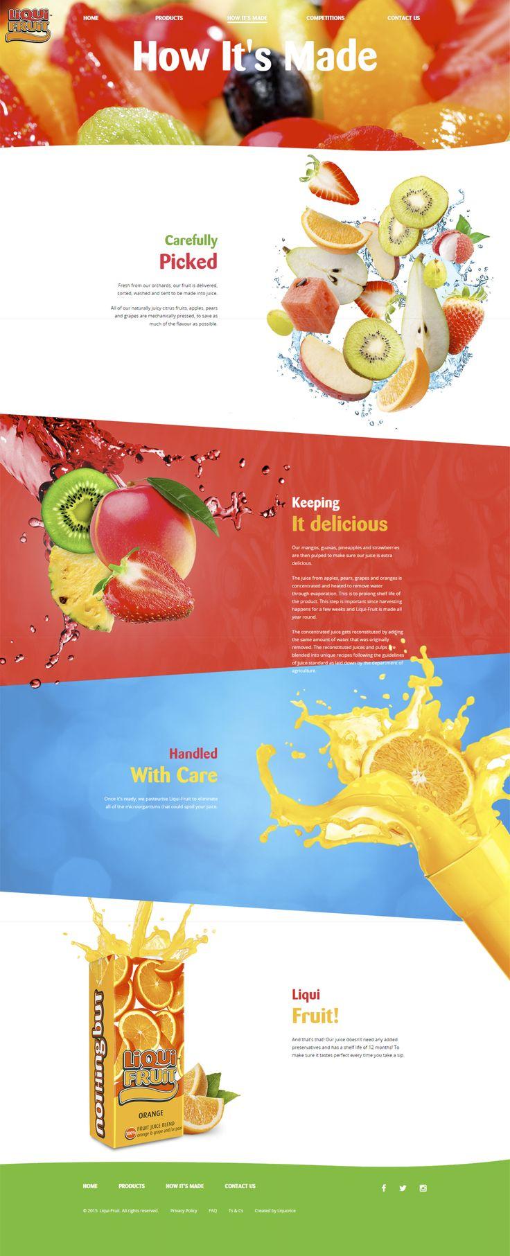 Liqui Fruit | How It's Made