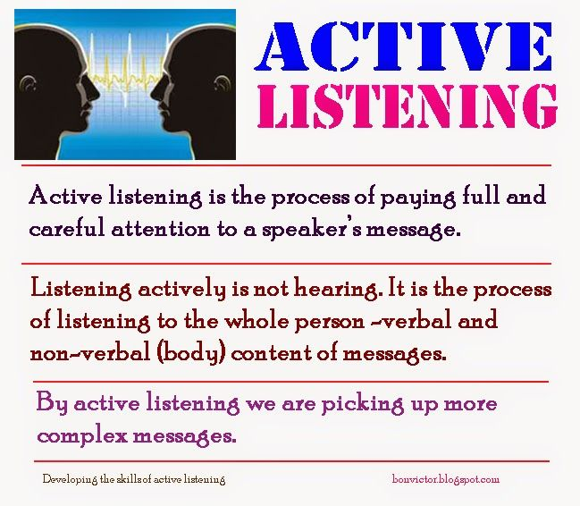 Paraphrasing listening activities