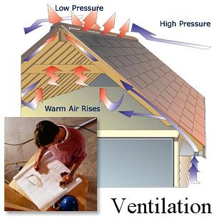 47 best images about attic ventilation insulation on pinterest for Attic air circulation