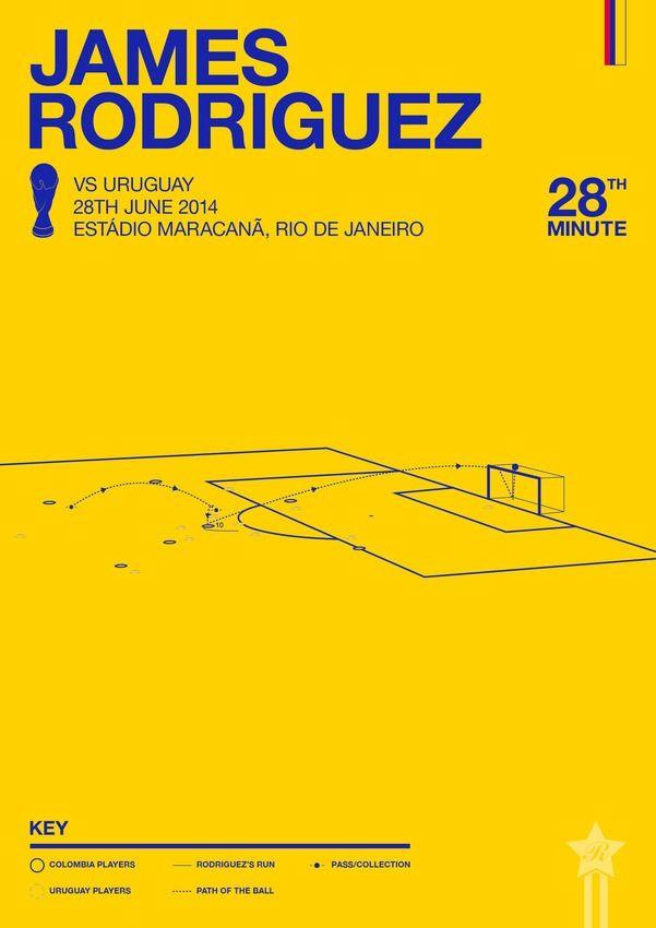James Rodriguez' goal against Uruguay