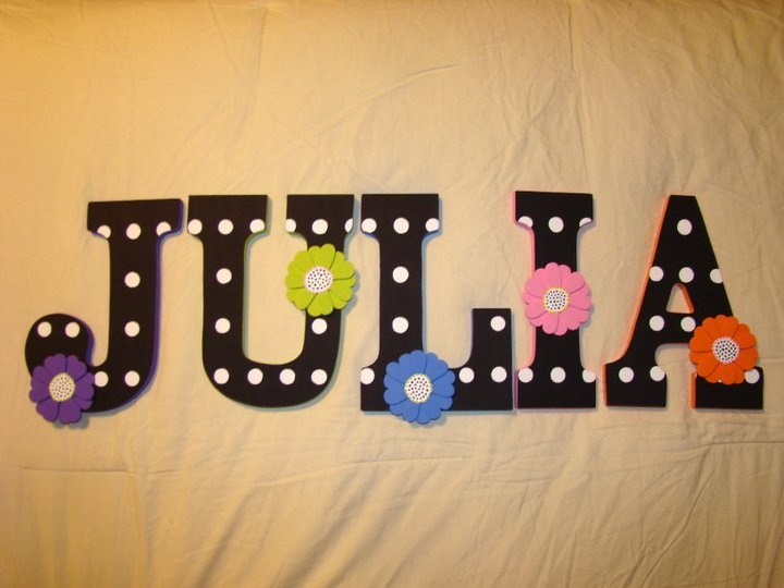 Image result for the name julia in cool letters