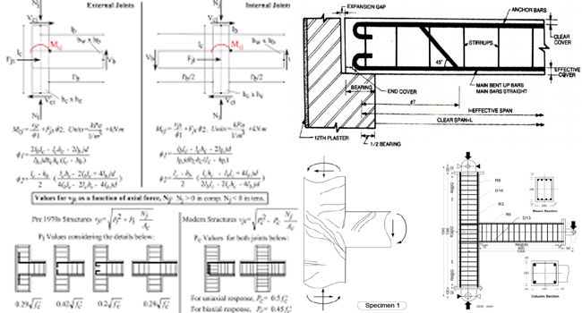 Engineered Beam Design ~ Best structural engineering images on pinterest