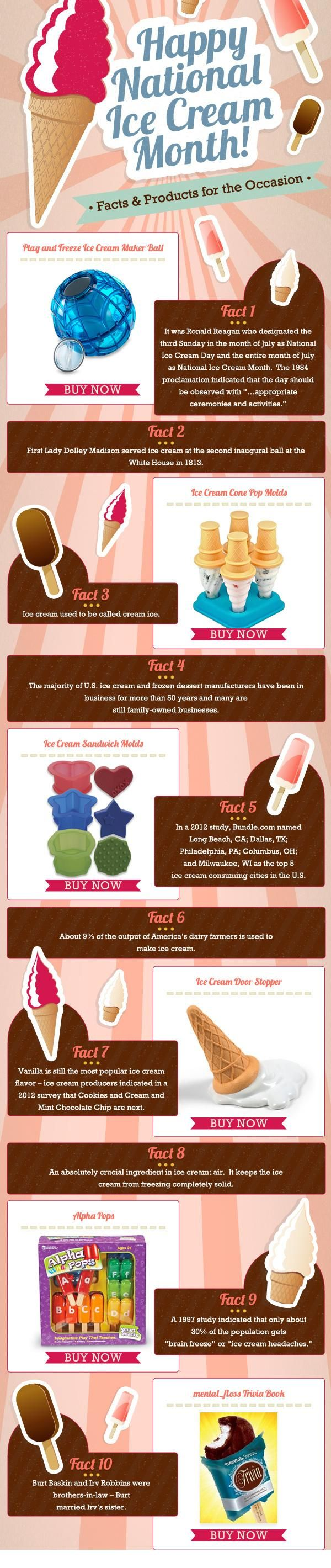 Fun Facts and Cool Products for National Ice Cream Month! | Mental Floss