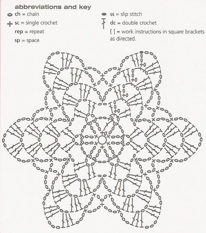 snowflakes crochet 88