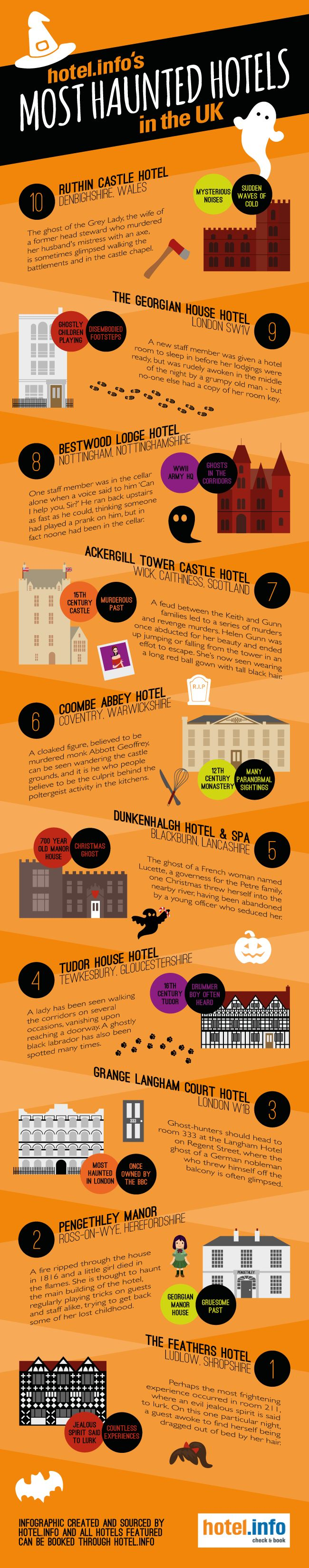 Best 25+ Haunted hotel ideas on Pinterest | Most haunted, A ...