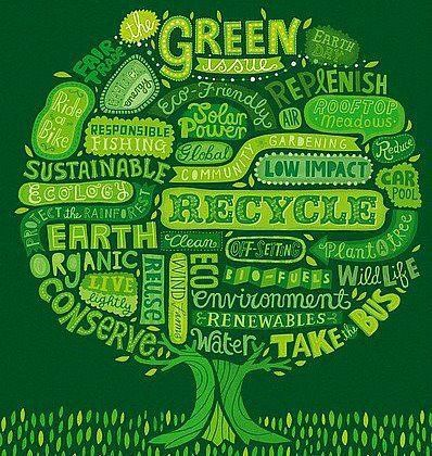 #Green #Tree #Sustainability
