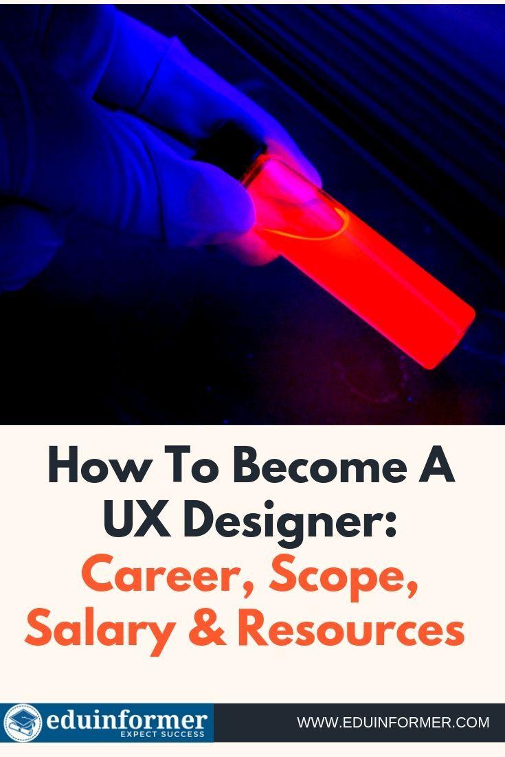 Ux designer salary india