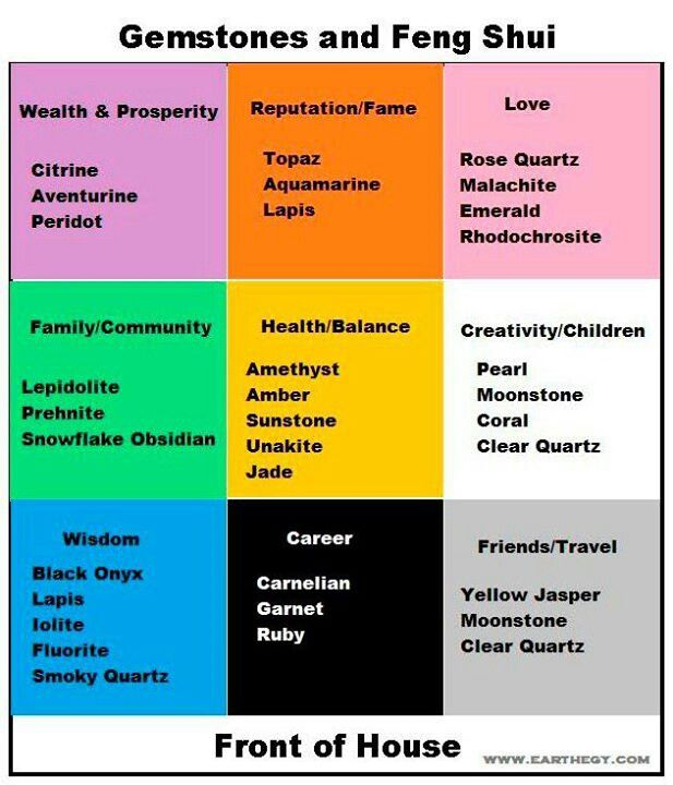 Gemstones and Feng Shui