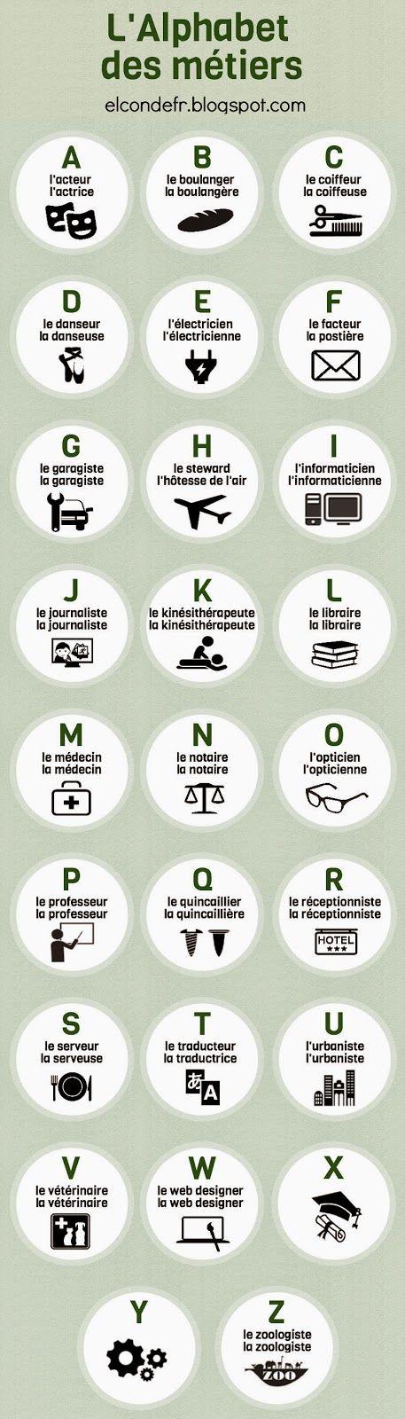 El Conde. fr: L'alphabet des métiers