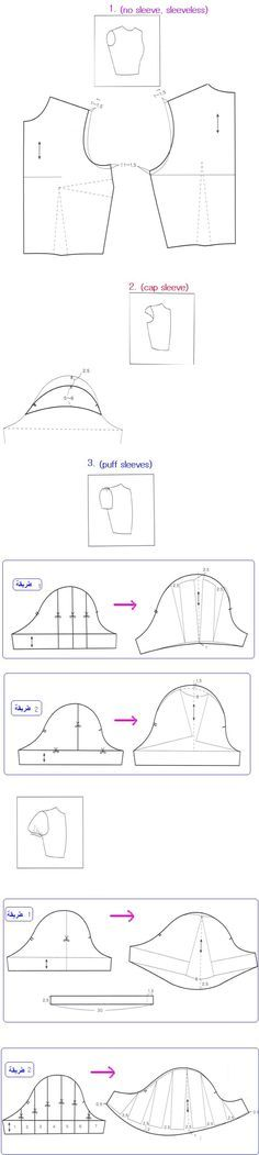 Sleeves - Academy girl is useful to teach sewing and fashion design skills
