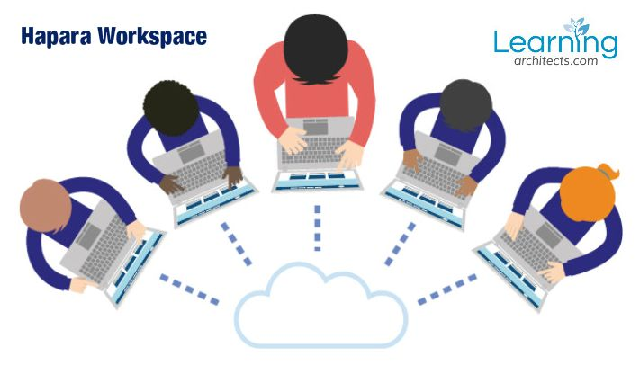 Want to differentiate by approach or strategy? Learn how using Hapara Workspace and get free examples here. http://www.learningarchitects.com/use-hapara-workspace-to-differentiate-by-approach-or-strategy/?utm_campaign=coschedule&utm_source=pinterest&utm_medium=Rob&utm_content=Use%20Hapara%20Workspace%20to%20Differentiate%20by%20Approach%20or%20Strategy