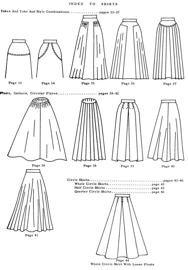 Luxury How To Sew A Wrap Skirt Without A Pattern Illustration - Easy ...