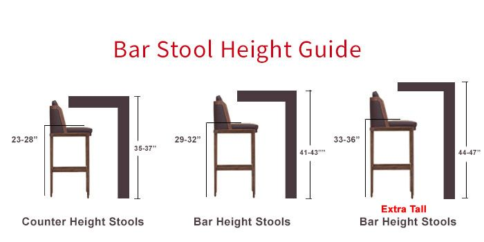 Bar Stool Height Guide   Bar height stools, Counter height ...