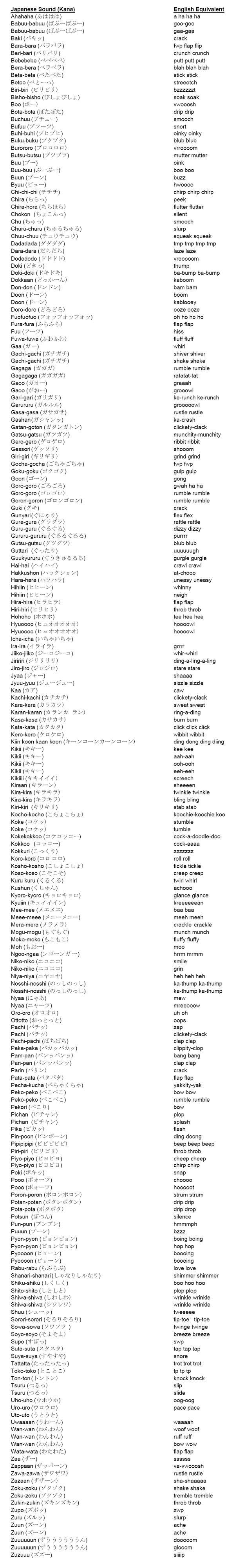 The Great Big Japanese SFX List from www.mangatutorials.com.