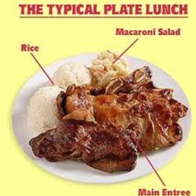 Hawaiian plate lunch! I had one in Maui with mango glazed ribs and would like to attempt my own version. Having Hawaii withdrawals...