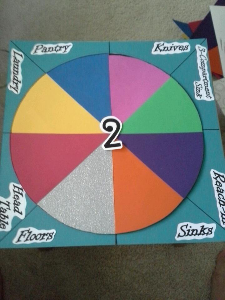 chore wheel template chore wheel template