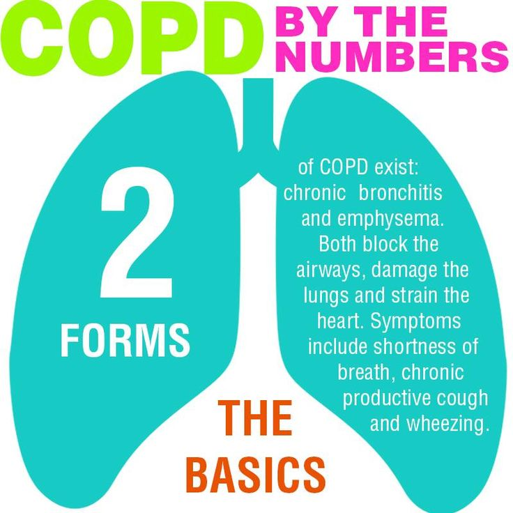 If you have been diagnosed with chronic obstructive pulmonary disease, you should know that there are different types of COPD.  COPD is an umbrella term for disorders that are characterized by obstruction of the airways and limitation to airflow. People with COPD have trouble breathing and shortness of breath.