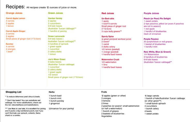Reboot with Joe 5 Day Cleanse juice recipe http://www.rebootwithjoe.com/wp-content/uploads/2013/06/rbwj_5-Dayplan0626.pdf