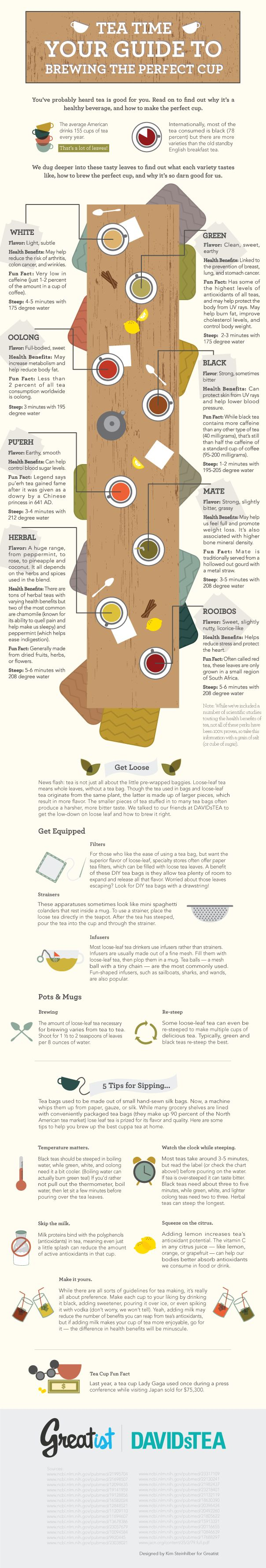 Brewing the perfect cup of tea ::: Steeping instructions for white, green, black, oolong, pu'erh, mate, and rooibos teas along with health benefits and fun facts for each #infografía