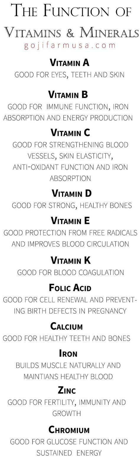 Vitamins and Minerals #health #wellness