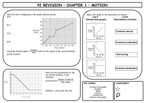physics coursework as level