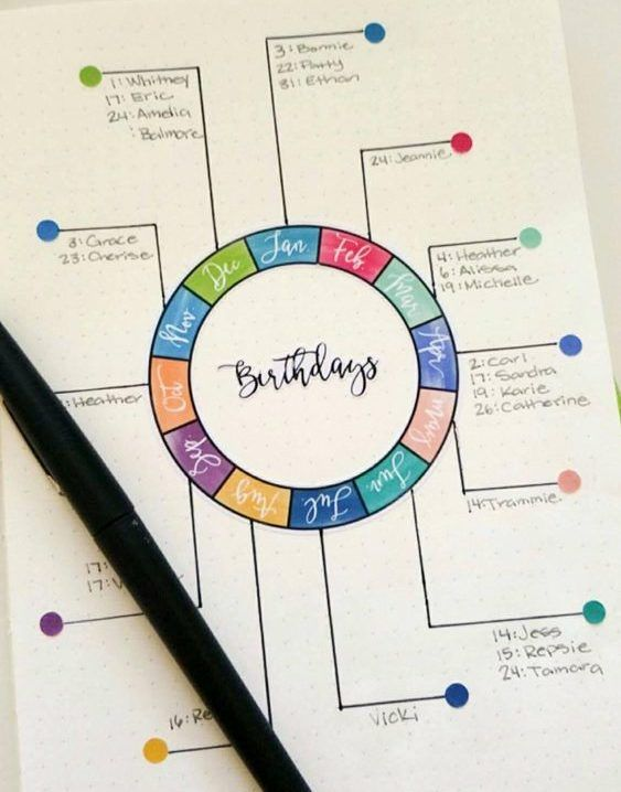 20 Bullet Journal Ideas and Layouts