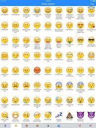 Resultado de imagen de emoji meanings chart free