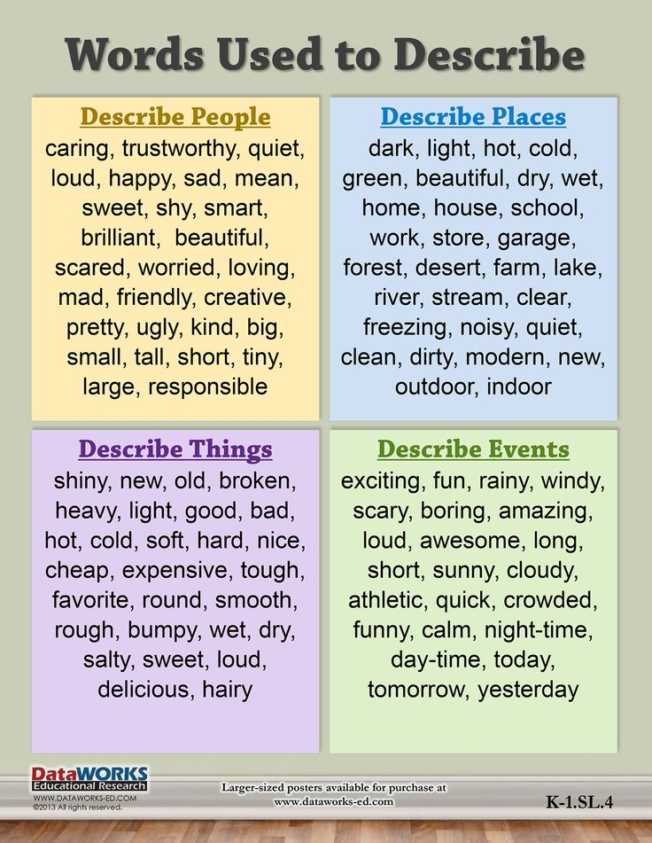 28 best K-12 Classroom Posters images on Pinterest ...