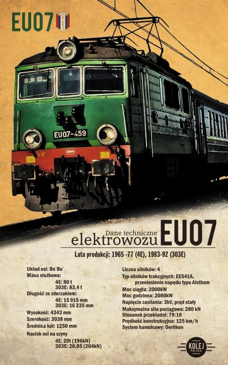 Elektrowóz EU07