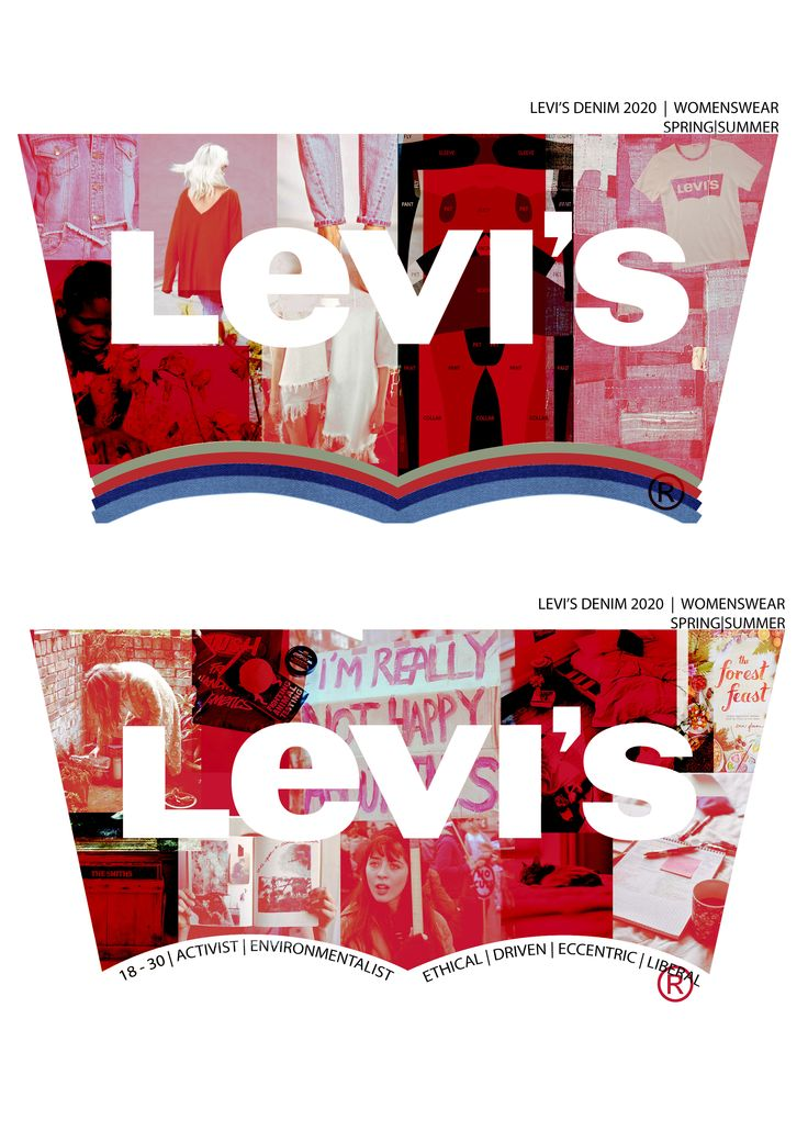 Levi's competition entry; Mood and Customer board. Jan 2016