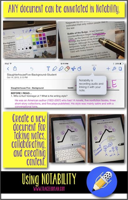 47 best Technology images on Pinterest School, Spanish classroom - stipend request form template