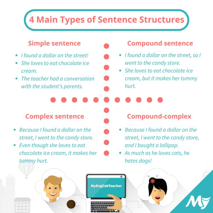 Best 20+ Sentence Clause Structure ideas on Pinterest | Compound ...