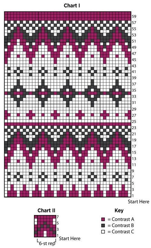 1919 best Fair isle images on Pinterest | Knit stitches, Balayage ...
