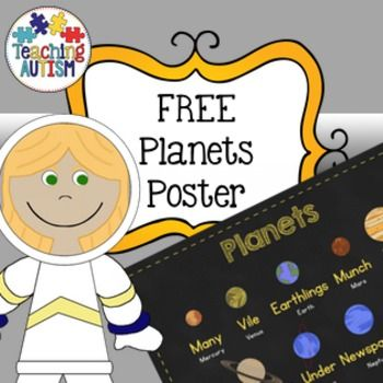 The 25 best Planet order ideas on Pinterest Nine