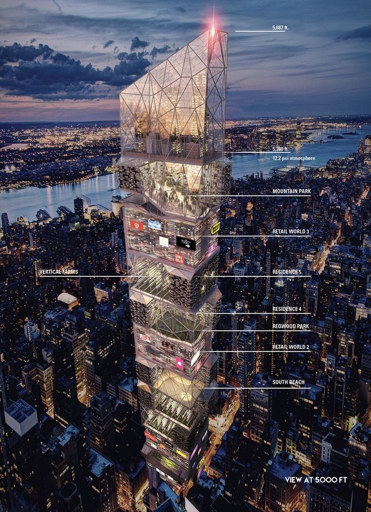 Architecture Drawing Competition 2014 27 best images about vertical on pinterest | nyc, york and proposals