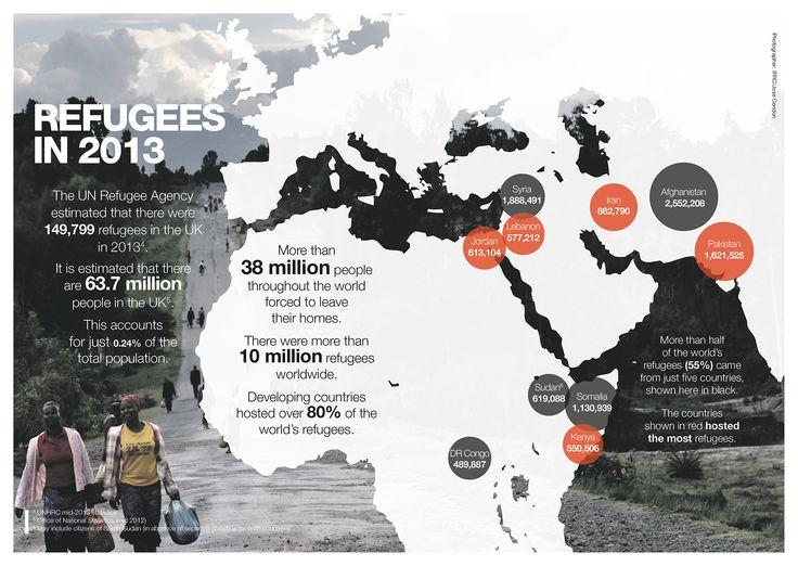 UKS_RefugeeWeek_MYTHBUSTER_2014_FINAL5.jpg (1749×1241)