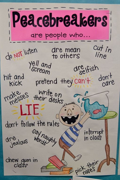 !Kids love and can relate to Hello David. This is a cute anchor chart showing what NOT to do in school.