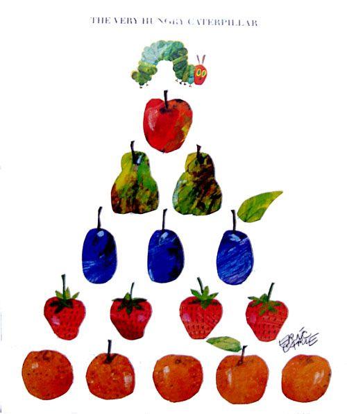 エリックカール Eric Carle -「はらぺこあおむし」より- ポスター Happy Graphic Gallery ハッピーグラフィックギャラリー