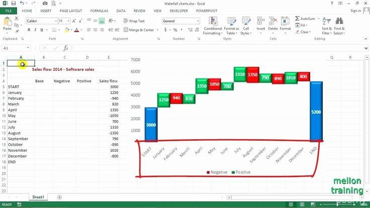 Cash Flow Chart Template Lovely Template Cash Flow Diagram ...