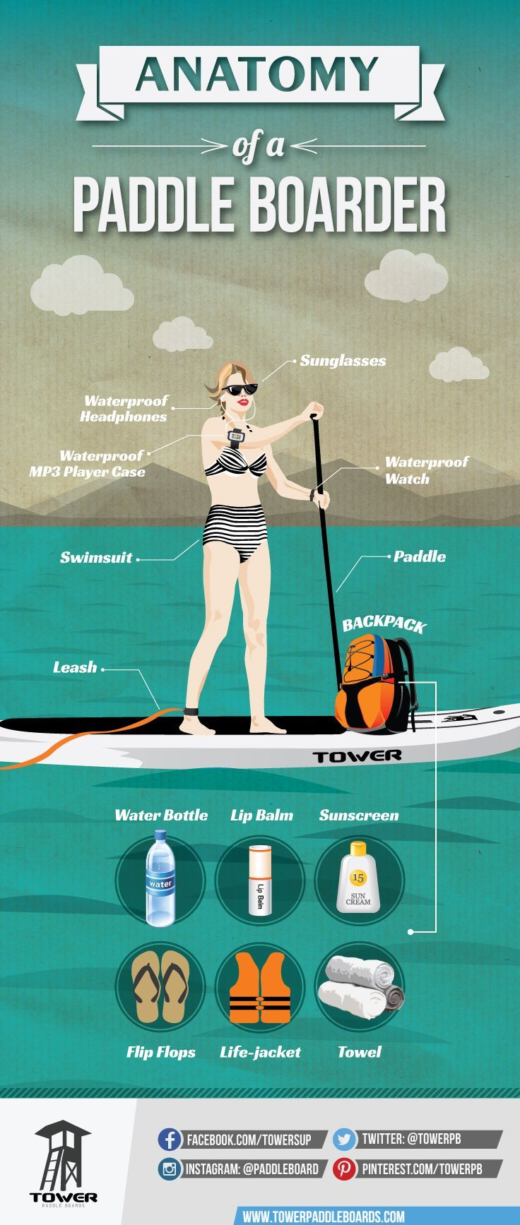 What do you bring when you go paddle boarding? Here's all of the things to bring on your SUP outings so your 100% prepared! #paddleboarding #SUP #paddleboard: