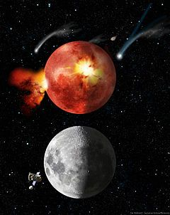 The Late Heavy Bombardment (abbreviated LHB and also known as the lunar cataclysm) is a hypothetical event thought to have occurred approximately 4.1 to 3.8 billion years (Ga) ago,[1] corresponding to the Neohadean and Eoarchean eras on Earth. During this interval, a disproportionately large number of asteroids apparently collided with the early terrestrial planets in the inner Solar System, including Mercury, Venus, Earth, and Mars.